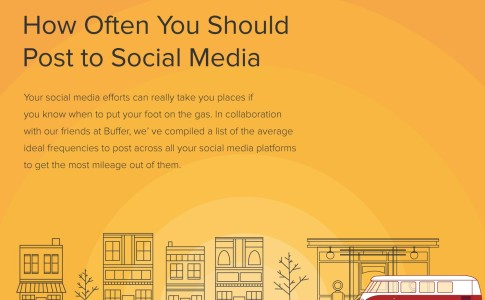 How often you should post to Social Media