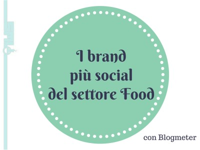 Top Brand Food sui Social Network