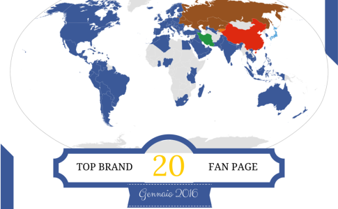 Top 20 Brand Fan Page - Gennaio 2016
