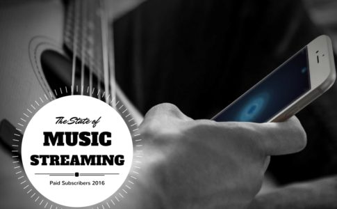 The State of Music Streaming Services