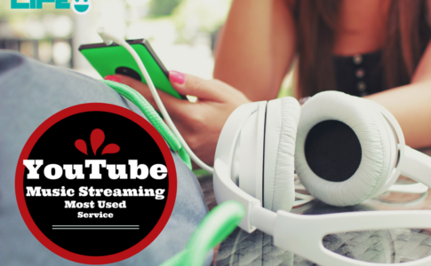 YouTube Most used Music Streaming Service