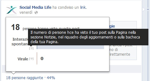 Photo of Facebook introduce nuovi strumenti di monitoraggio per i singoli post