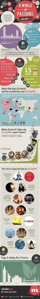 CircleMe - Infografica dati e risultati Settembre 2012