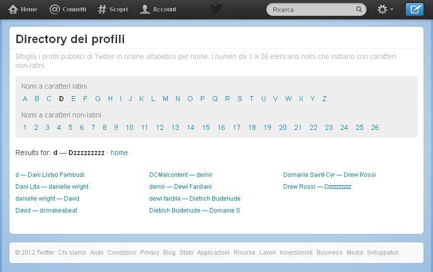 Directory dei Profili - Trova Utenti su Twitter