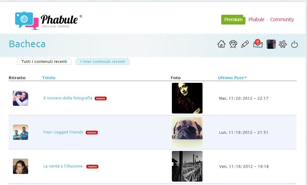 Contenuti Recenti Bacheca - Phabule.com