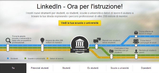 Photo of LinkedIn per le Università