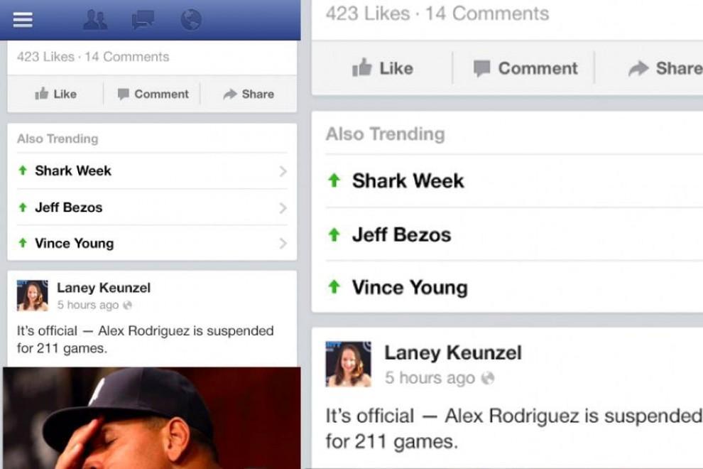 Trend topi Facebook