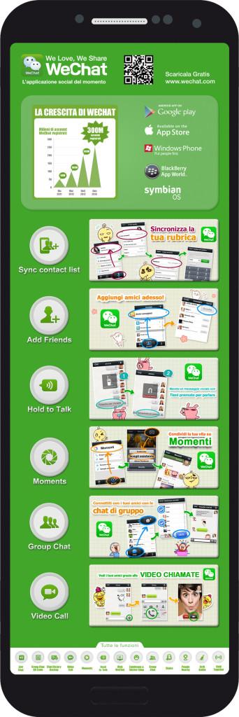 Infografica strumenti WeChat