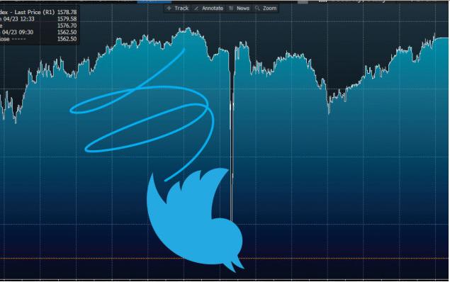 Twitter crolla in Borsa