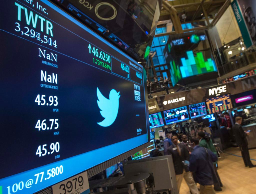 Calo investitori Twitter