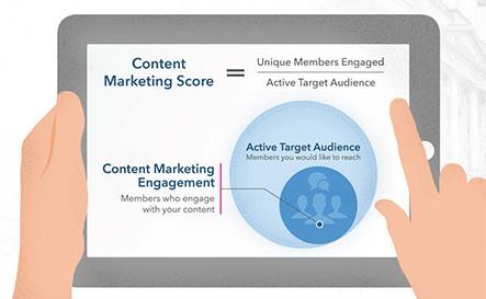 LinkedIn Blog Embed