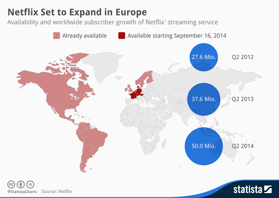 Photo of Netflix alla conquista dell'Europa?