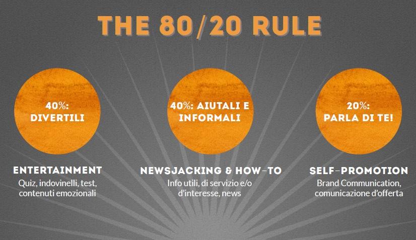 The 80-20 rule - Rachele Zinzocchi
