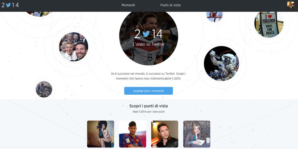 L'anno 2014 su Twitter