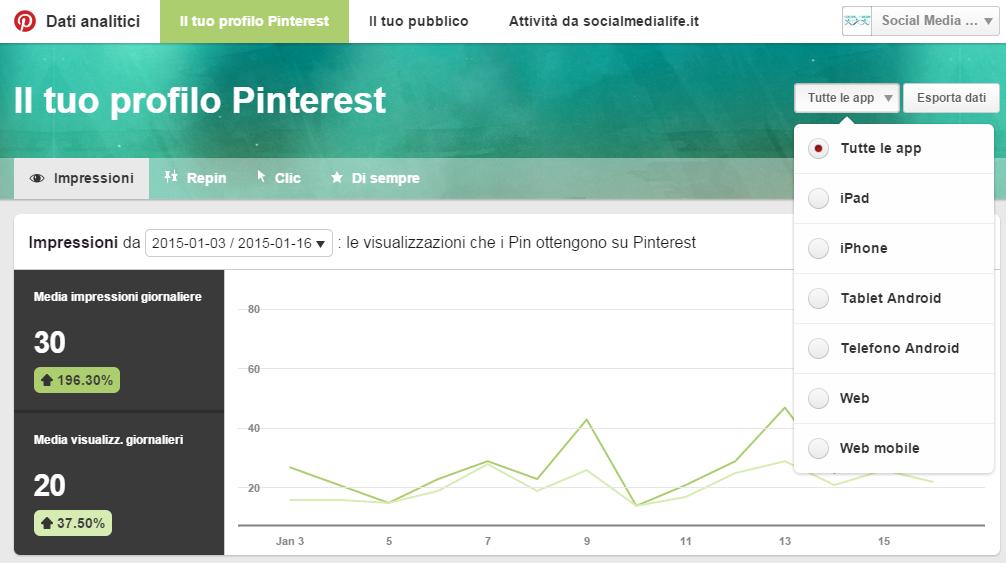 Profilo Pinterest - Tutte le app  - Guida Pinterest Analytics