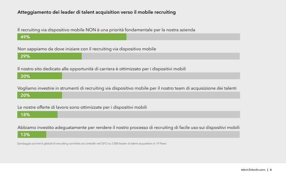 Recruiter e Mobile recruiting