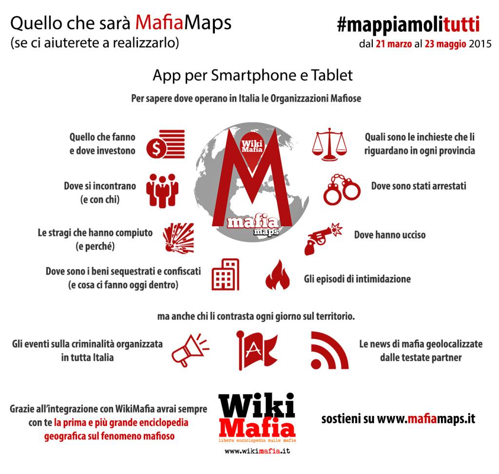 Mafia Maps - Infografica