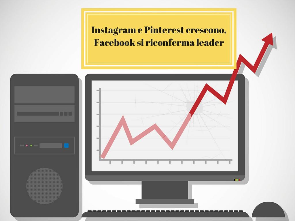 Dati crescita Pinterest, Istagram e Facebook