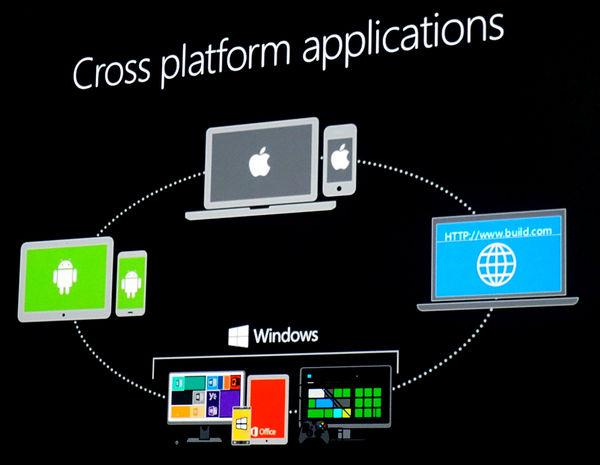Microsoft 2015 platform applications