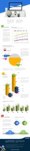 Infografica video in Europa