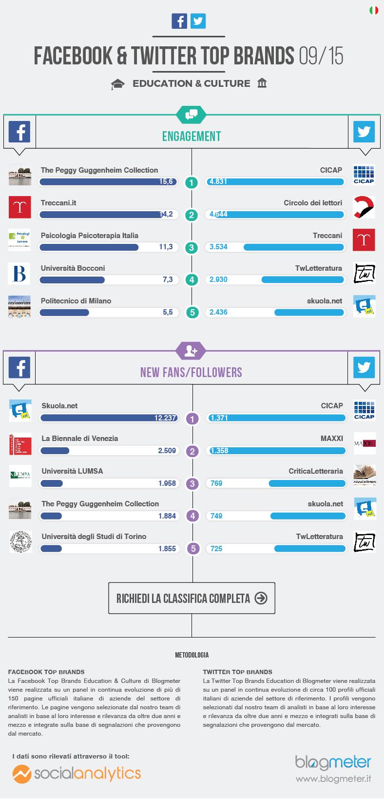 infografica C&E