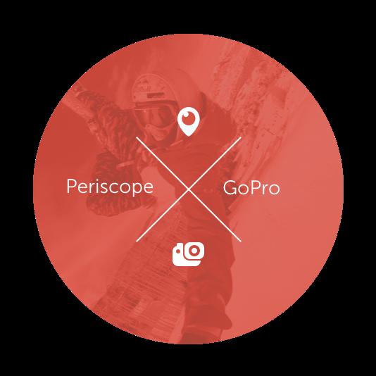 GoPro e Periscope