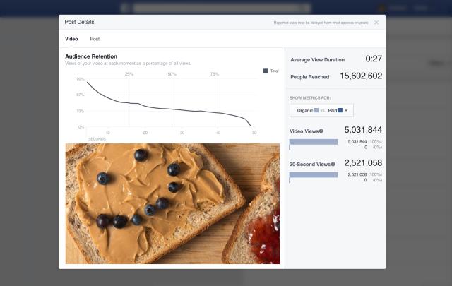 Vecchie metriche Insights Video Facebook
