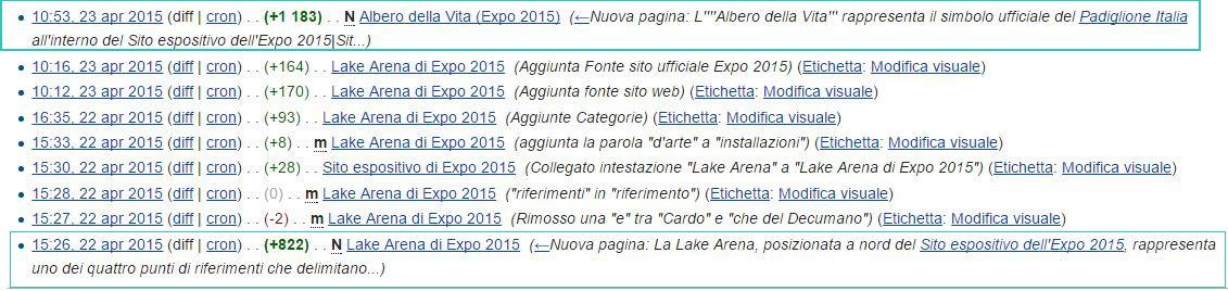 Wikipedia - Contributi Tommaso Lippiello