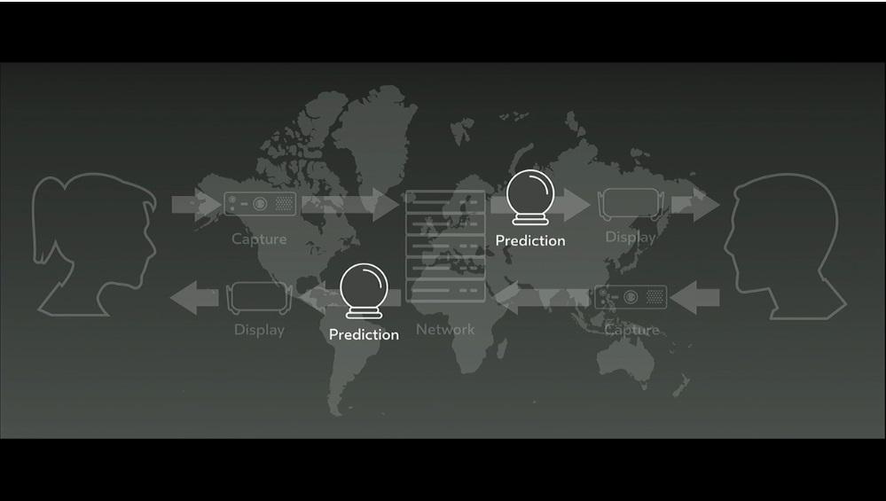 Processo creazione Realtà Virtuale Facebook