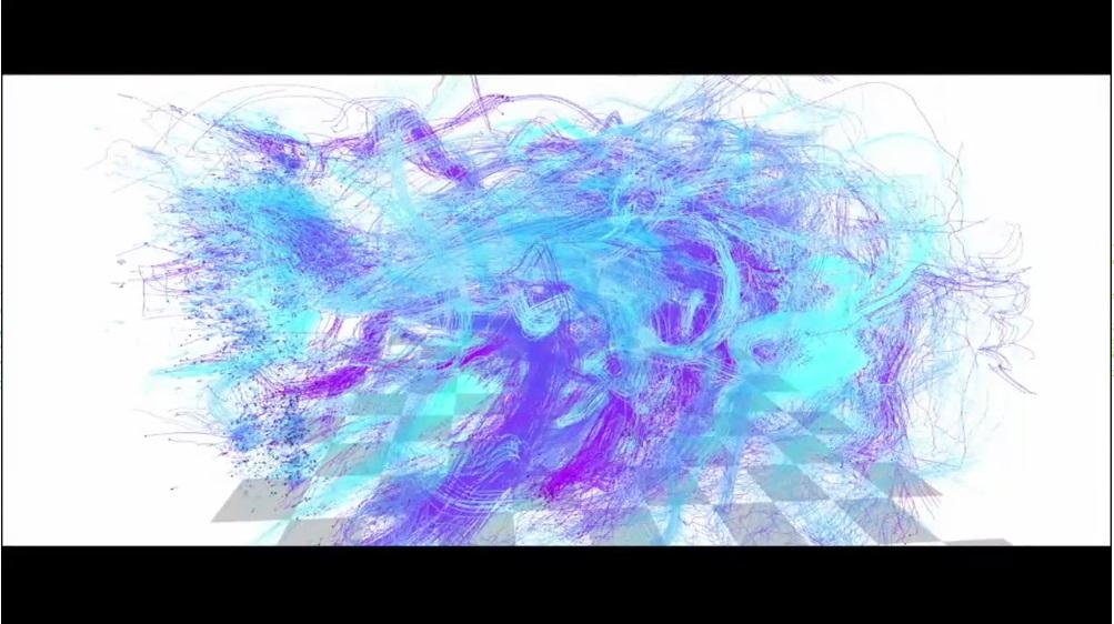 Flussi Movimento Sensori Realtà Virtuale Facebook