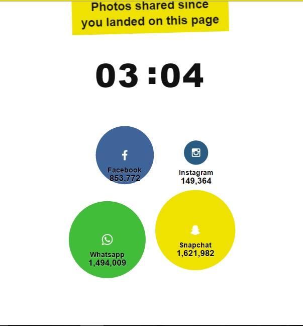 Mappa Interattiva messaggi inviati Snapchat