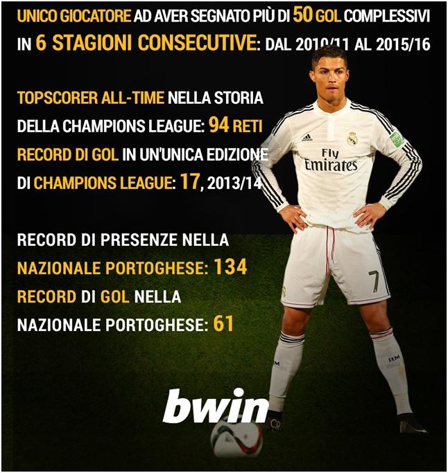 Ronaldo Fenomeno Social