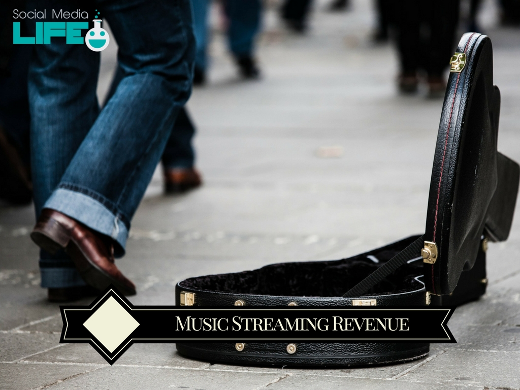 Photo of Music Streaming: Sottoscrizione batte Advertising