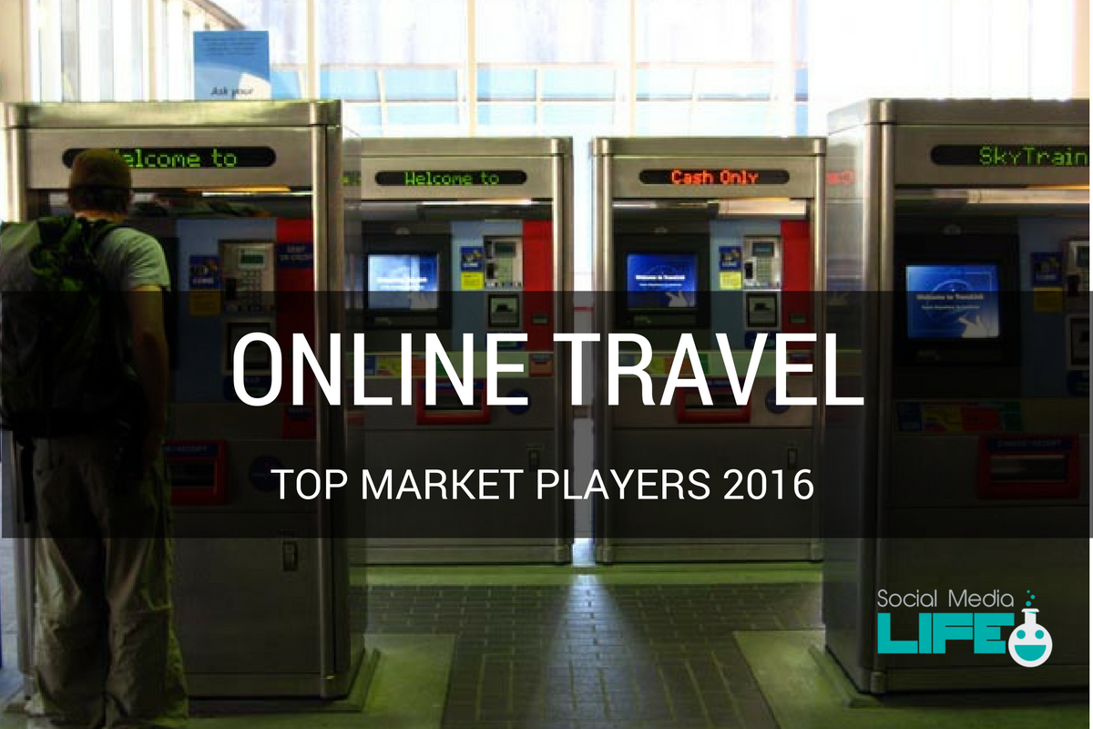 Photo of Turismo Online: quali sono i Top Player del mercato?