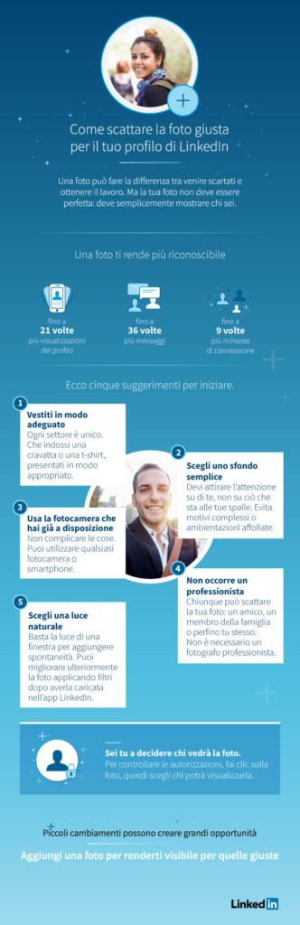 Come migliorare Foto Profilo LinkedIn - Infografica