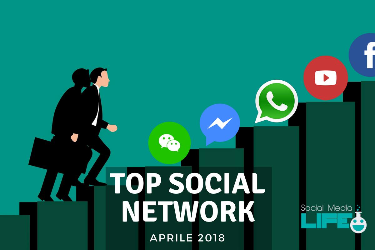 Photo of I Social Network più utilizzati al mondo (Aprile 2018)