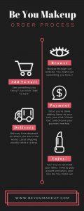 Infografica-processo