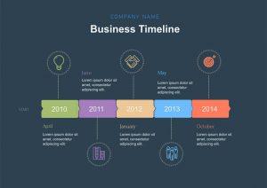 Infografica-timeline